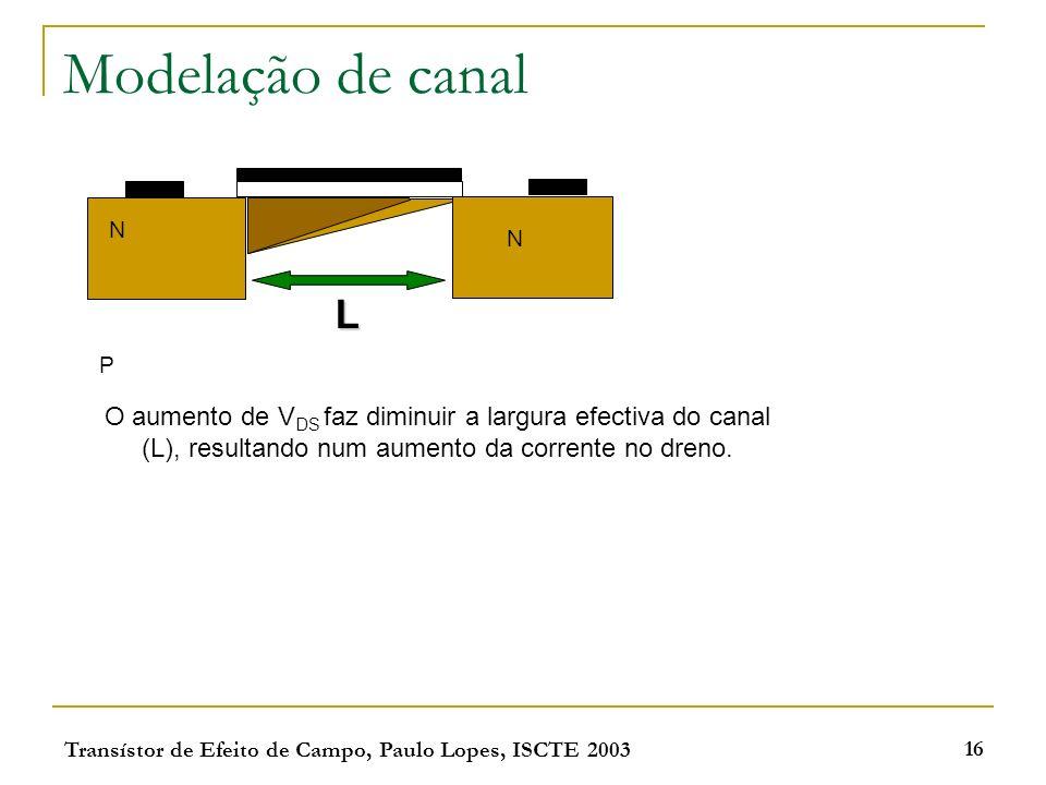 Modelação de canal N. P. L. O aumento de VDS faz diminuir a largura efectiva do canal (L), resultando num aumento da corrente no dreno.