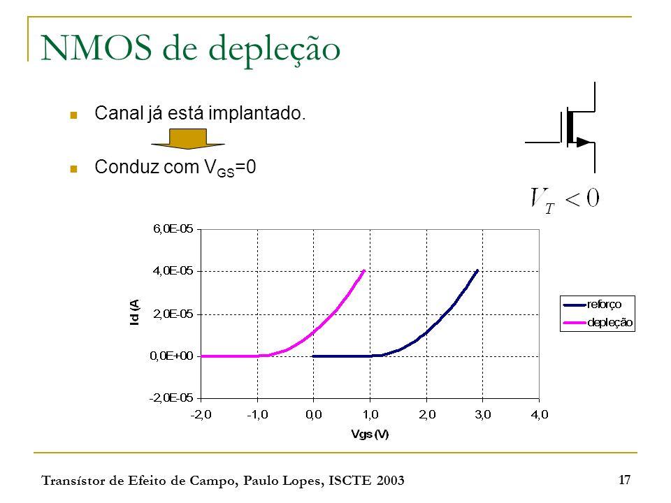 NMOS de depleção Canal já está implantado. Conduz com VGS=0
