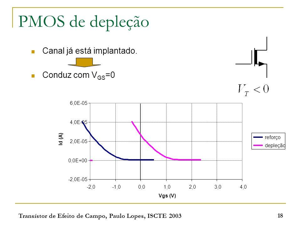 PMOS de depleção Canal já está implantado. Conduz com VGS=0