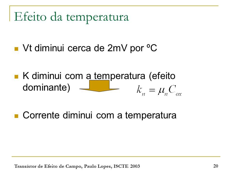 Efeito da temperatura Vt diminui cerca de 2mV por ºC