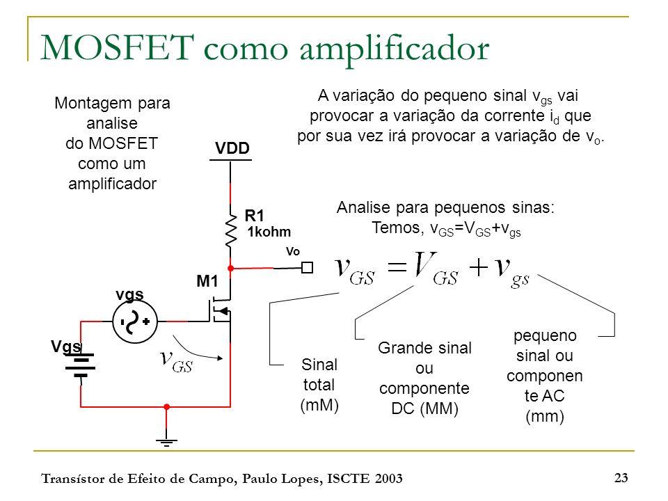 MOSFET como amplificador