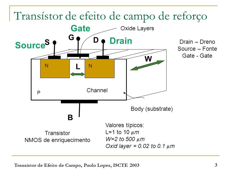 Transístor de efeito de campo de reforço