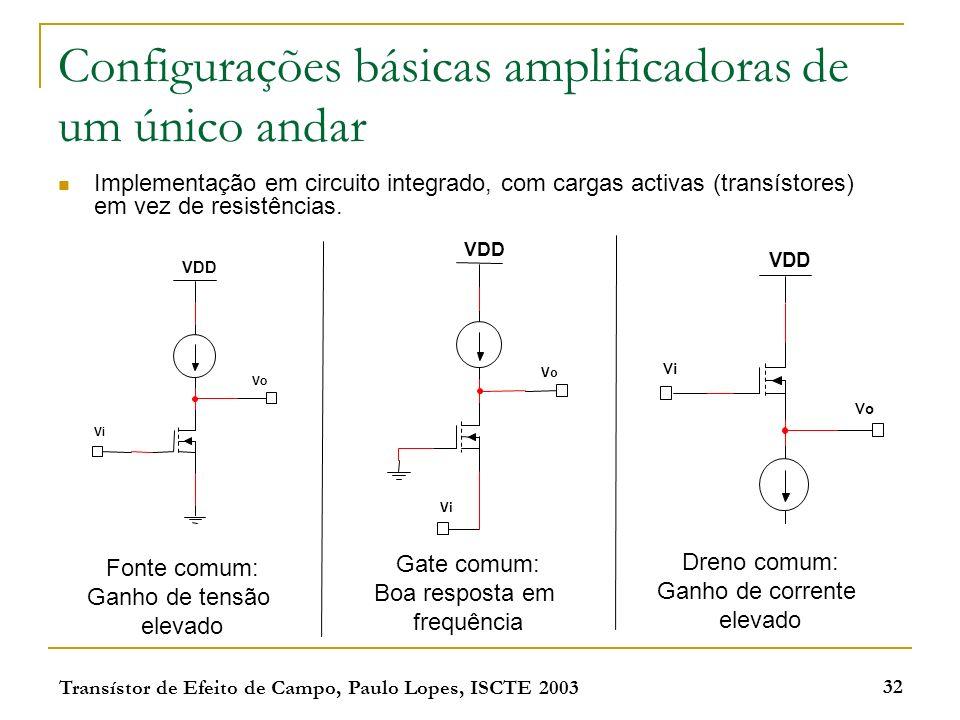 Configurações básicas amplificadoras de um único andar