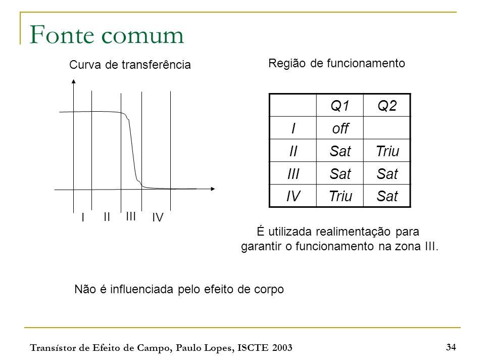 Fonte comum Q1 Q2 I off II Sat Triu III IV Curva de transferência
