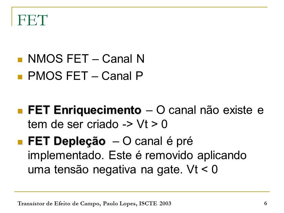 FET NMOS FET – Canal N PMOS FET – Canal P
