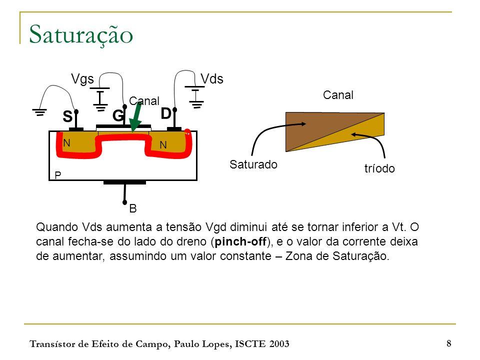 Saturação D S G Vgs Vds Canal Canal Saturado tríodo B