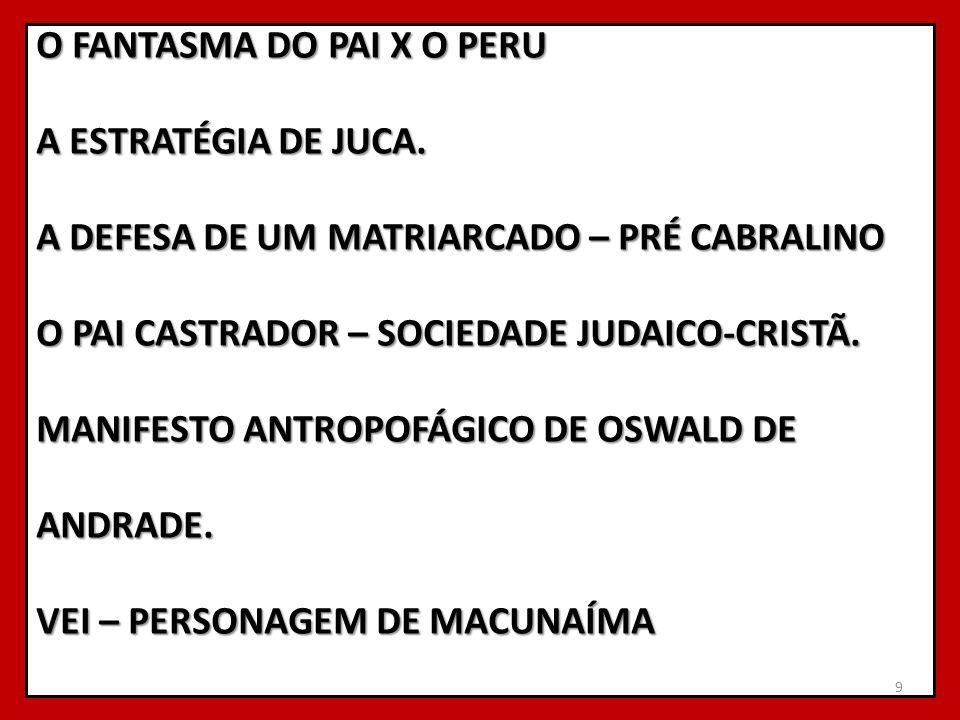 O FANTASMA DO PAI X O PERU A ESTRATÉGIA DE JUCA