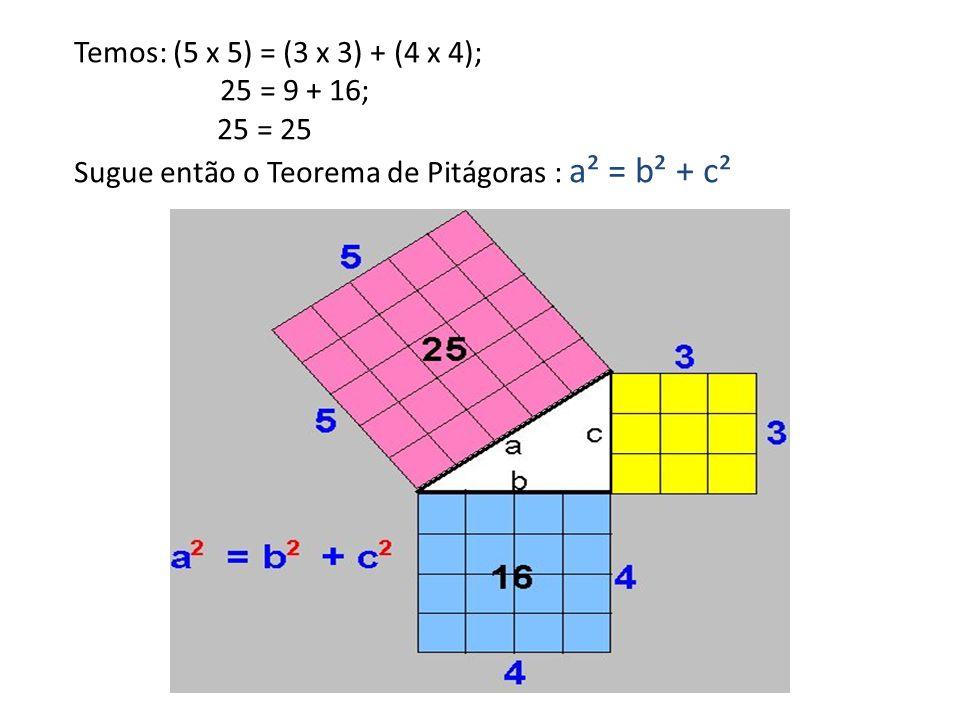 Temos: (5 x 5) = (3 x 3) + (4 x 4); 25 = 9 + 16; 25 = 25.