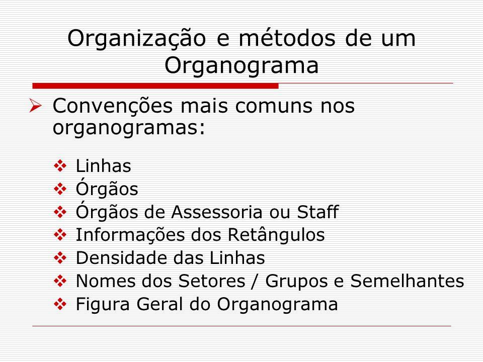 Organização e métodos de um Organograma