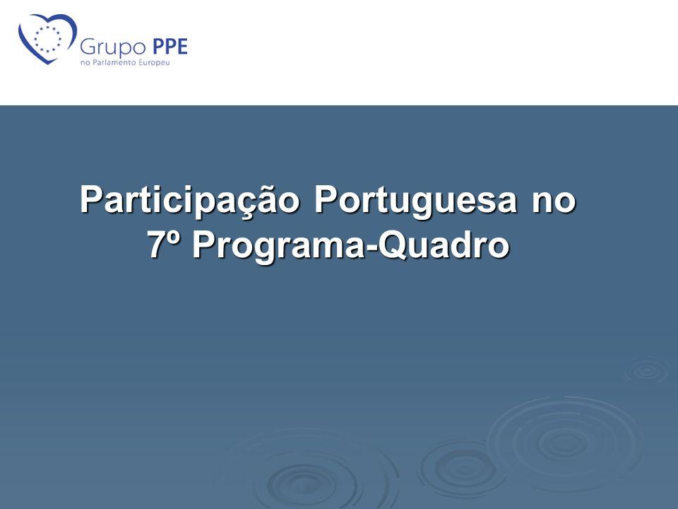 Participação Portuguesa no