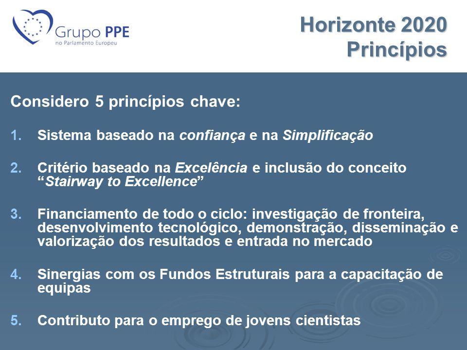 Horizonte 2020 Princípios Considero 5 princípios chave: