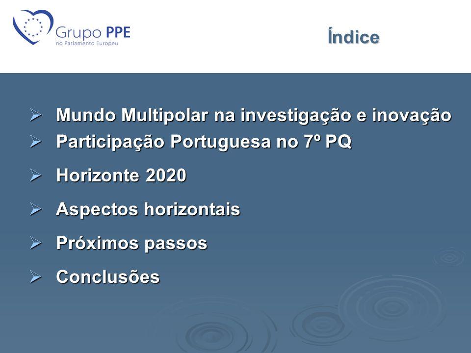 Índice Mundo Multipolar na investigação e inovação. Participação Portuguesa no 7º PQ. Horizonte 2020.
