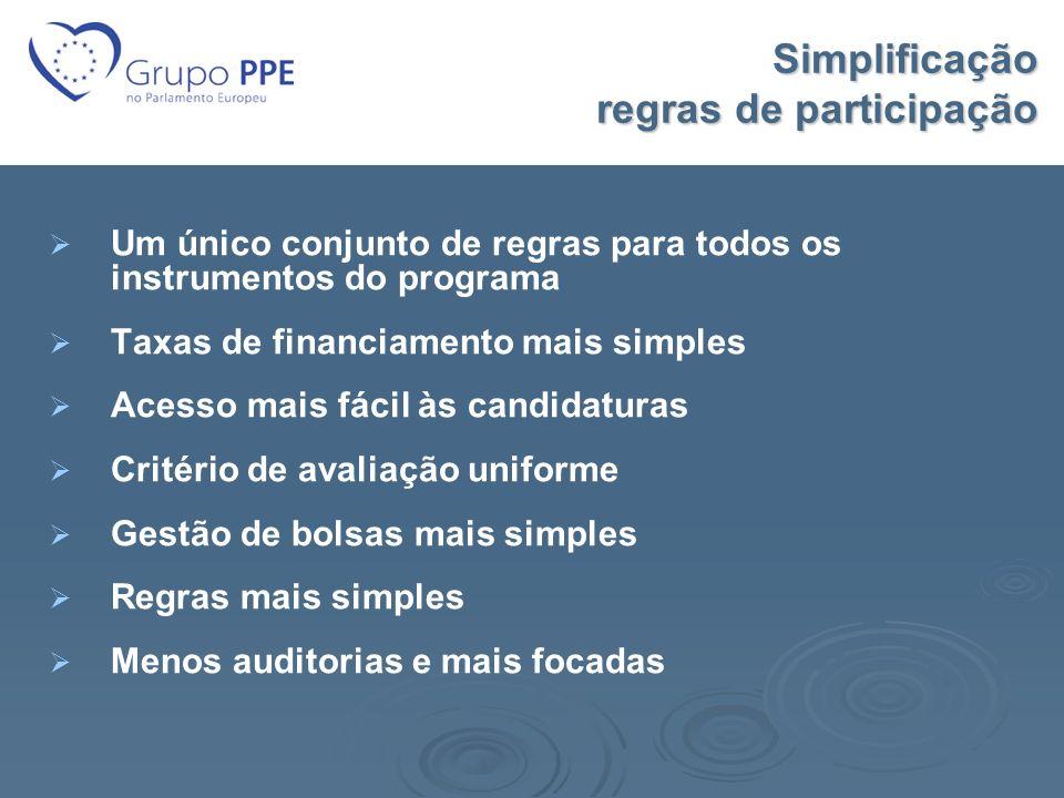 Simplificação regras de participação