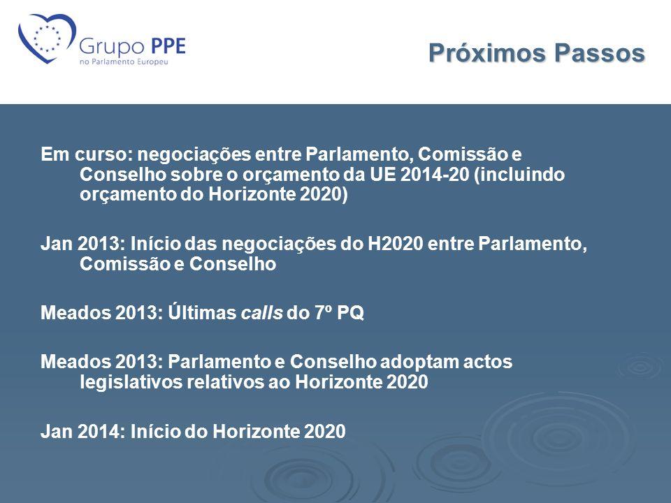 Próximos PassosEm curso: negociações entre Parlamento, Comissão e Conselho sobre o orçamento da UE 2014-20 (incluindo orçamento do Horizonte 2020)