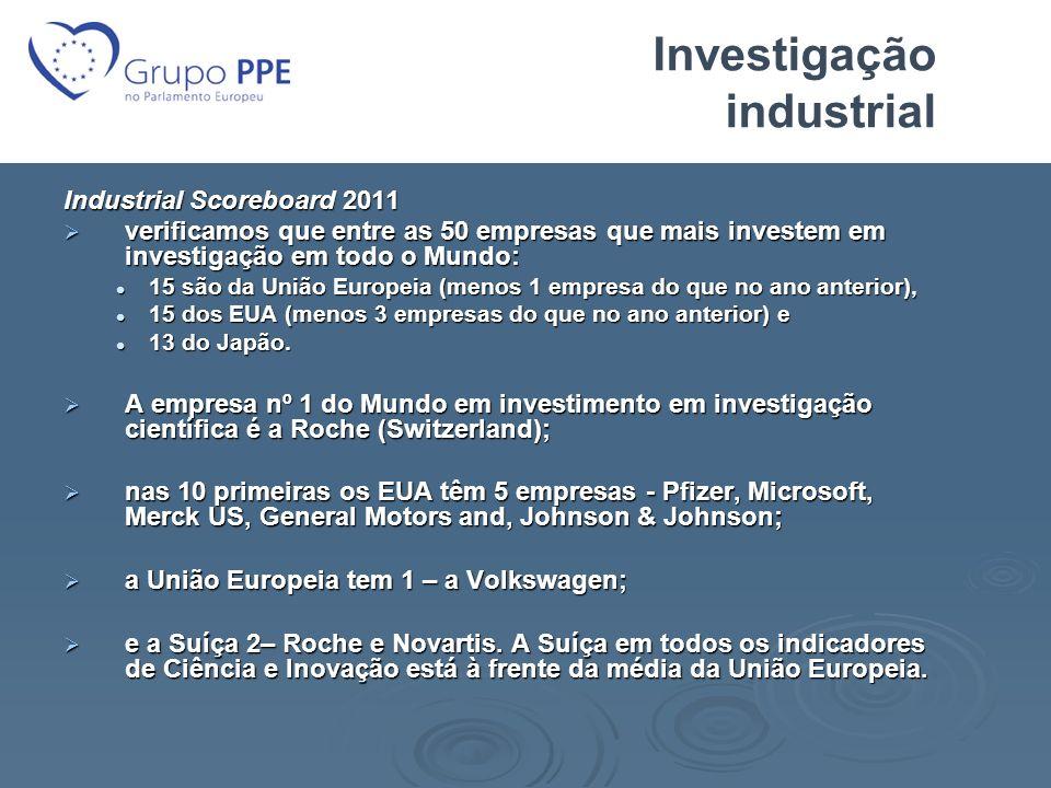 Investigação industrial