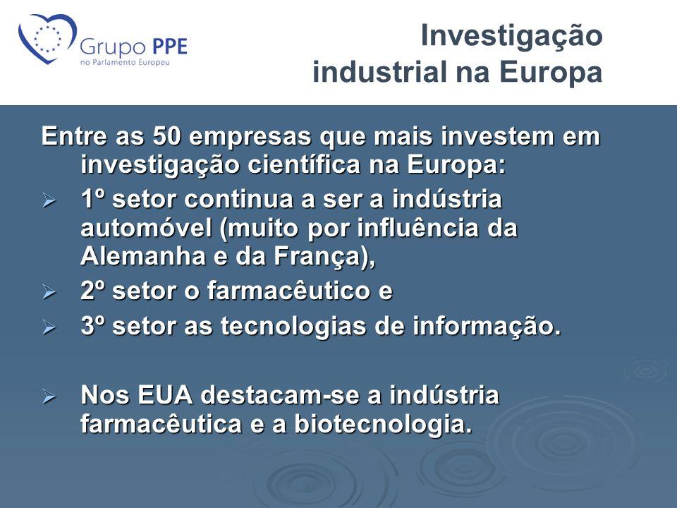 Investigação industrial na Europa