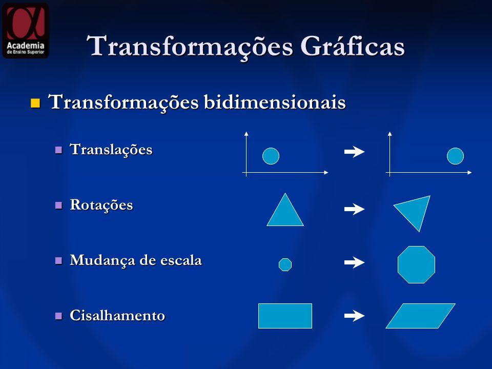 Transformações Gráficas