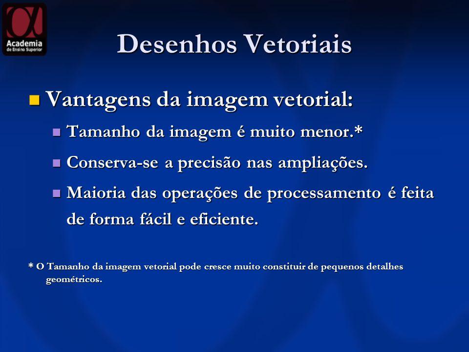 Desenhos Vetoriais Vantagens da imagem vetorial: