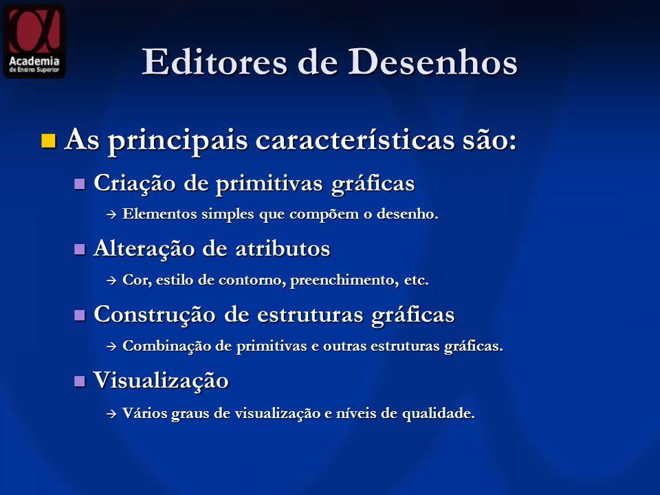 Editores de Desenhos As principais características são: