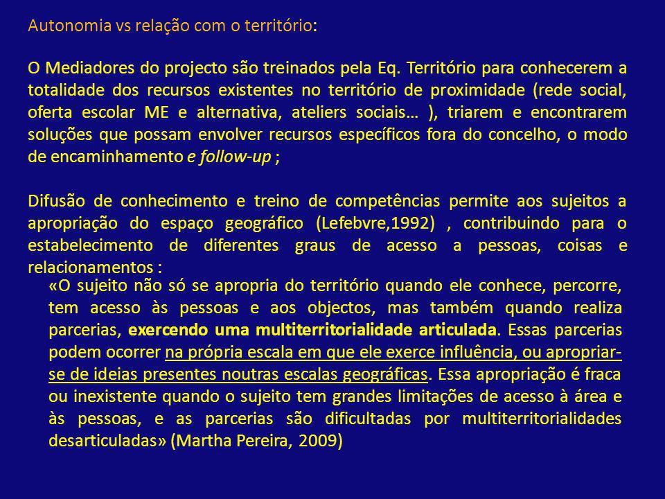 Autonomia vs relação com o território:
