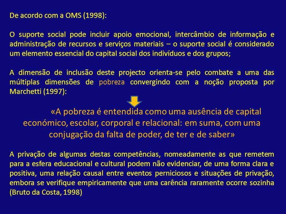 De acordo com a OMS (1998):