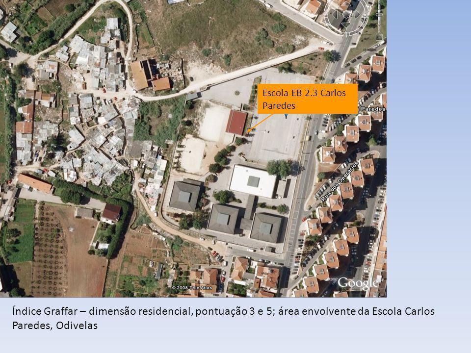 Escola EB 2.3 Carlos Paredes