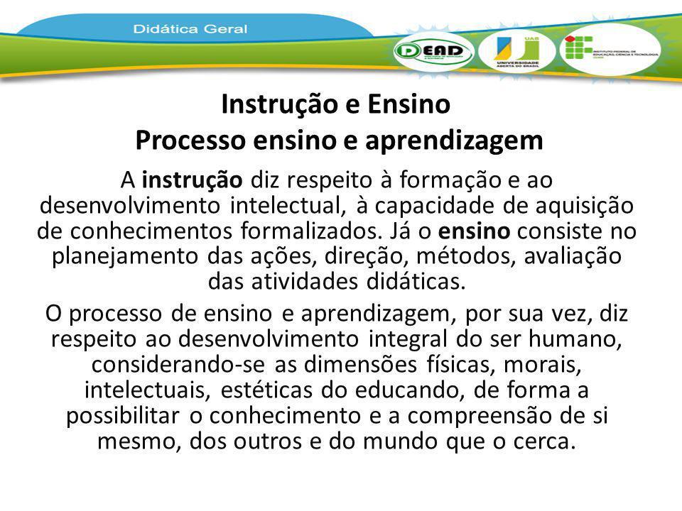 Instrução e Ensino Processo ensino e aprendizagem