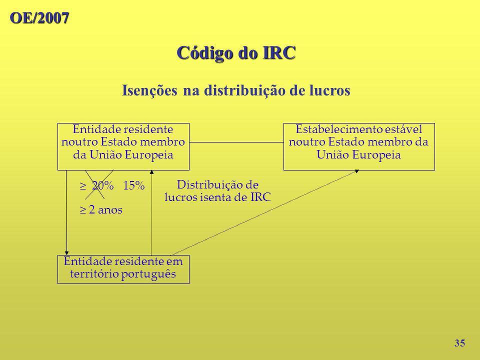 Isenções na distribuição de lucros