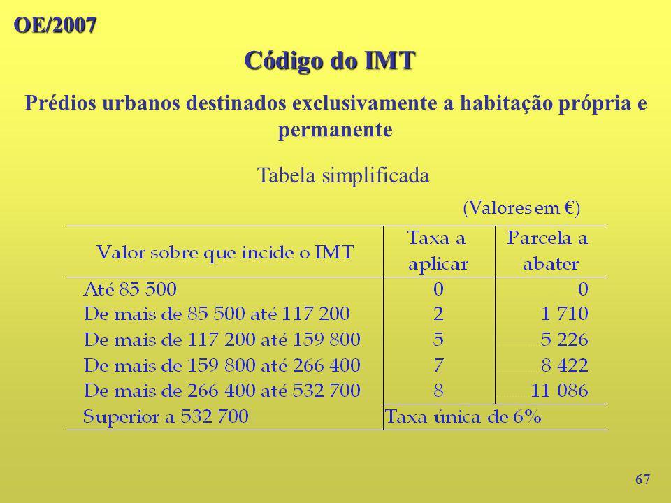 OE/2007 Código do IMT. Prédios urbanos destinados exclusivamente a habitação própria e permanente.