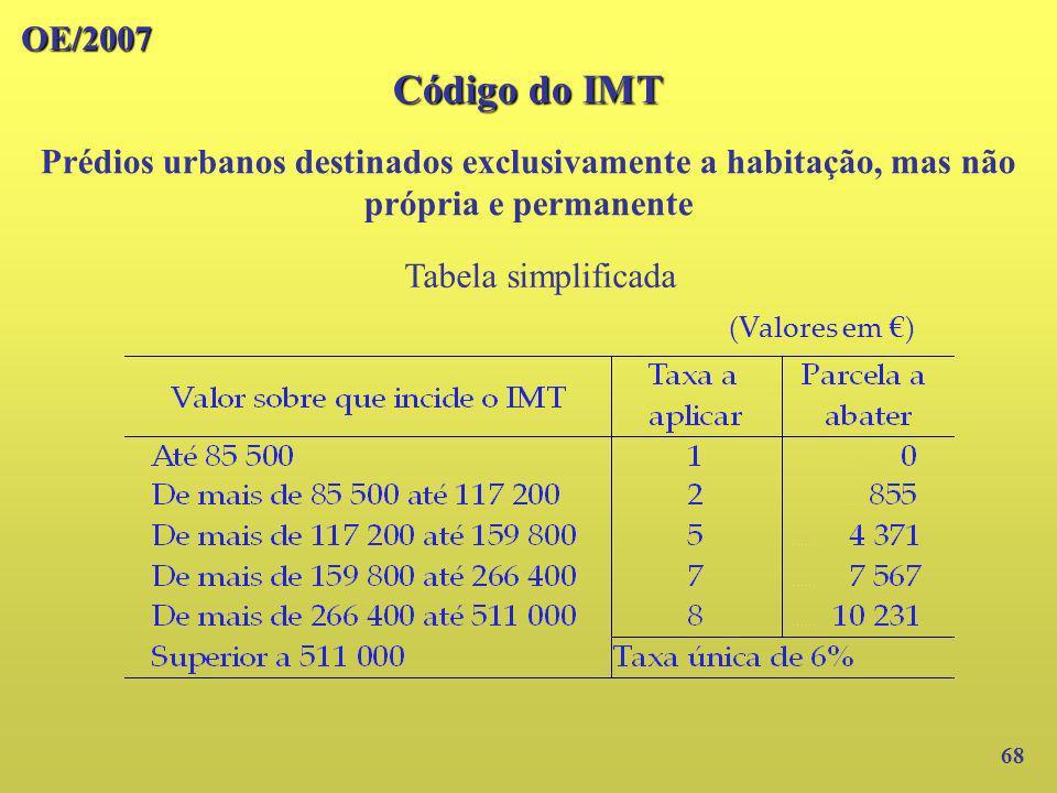 OE/2007 Código do IMT. Prédios urbanos destinados exclusivamente a habitação, mas não própria e permanente.