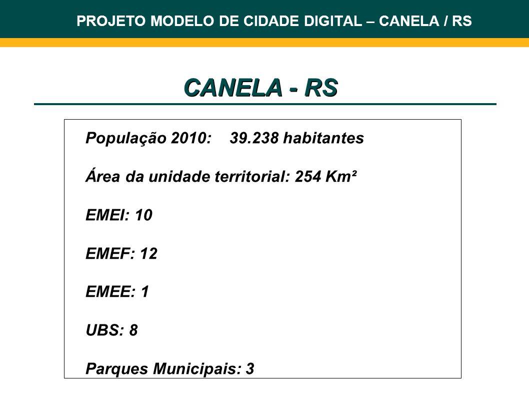 CANELA - RS População 2010: 39.238 habitantes