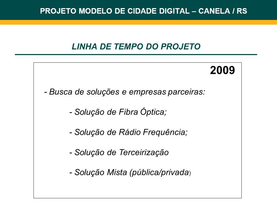 LINHA DE TEMPO DO PROJETO