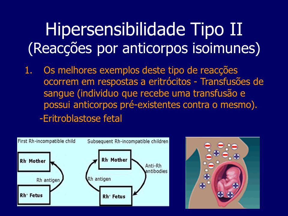 Hipersensibilidade Tipo II (Reacções por anticorpos isoimunes)
