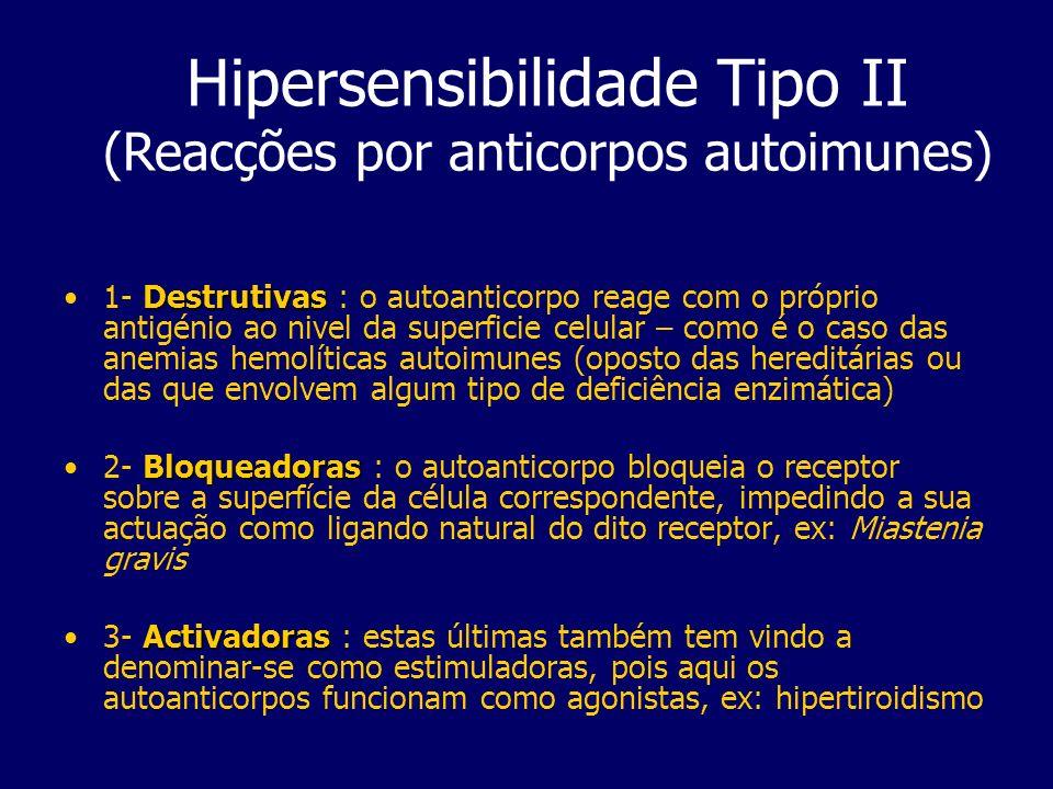 Hipersensibilidade Tipo II (Reacções por anticorpos autoimunes)