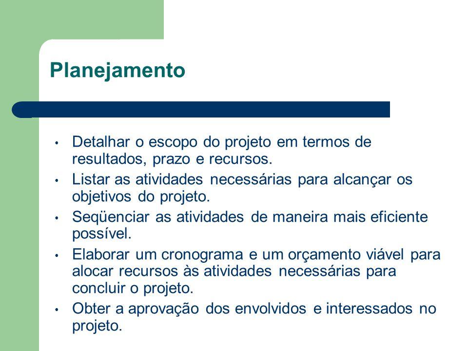 Planejamento Detalhar o escopo do projeto em termos de resultados, prazo e recursos.