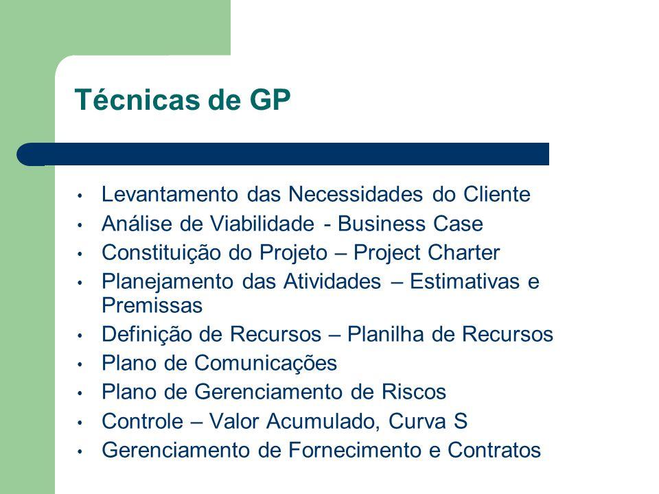 Técnicas de GP Levantamento das Necessidades do Cliente