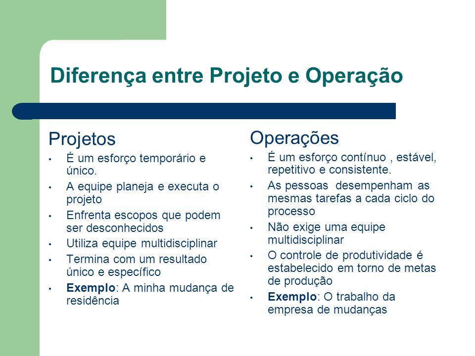 Diferença entre Projeto e Operação