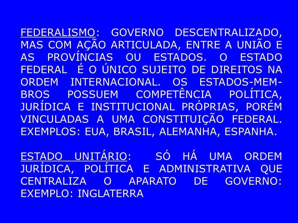 FEDERALISMO: GOVERNO DESCENTRALIZADO, MAS COM AÇÃO ARTICULADA, ENTRE A UNIÃO E AS PROVÍNCIAS OU ESTADOS. O ESTADO FEDERAL É O ÚNICO SUJEITO DE DIREITOS NA ORDEM INTERNACIONAL. OS ESTADOS-MEM-BROS POSSUEM COMPETÊNCIA POLÍTICA, JURÍDICA E INSTITUCIONAL PRÓPRIAS, PORÉM VINCULADAS A UMA CONSTITUIÇÃO FEDERAL. EXEMPLOS: EUA, BRASIL, ALEMANHA, ESPANHA.