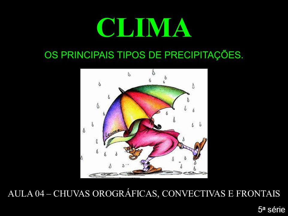 CLIMA OS PRINCIPAIS TIPOS DE PRECIPITAÇÕES.