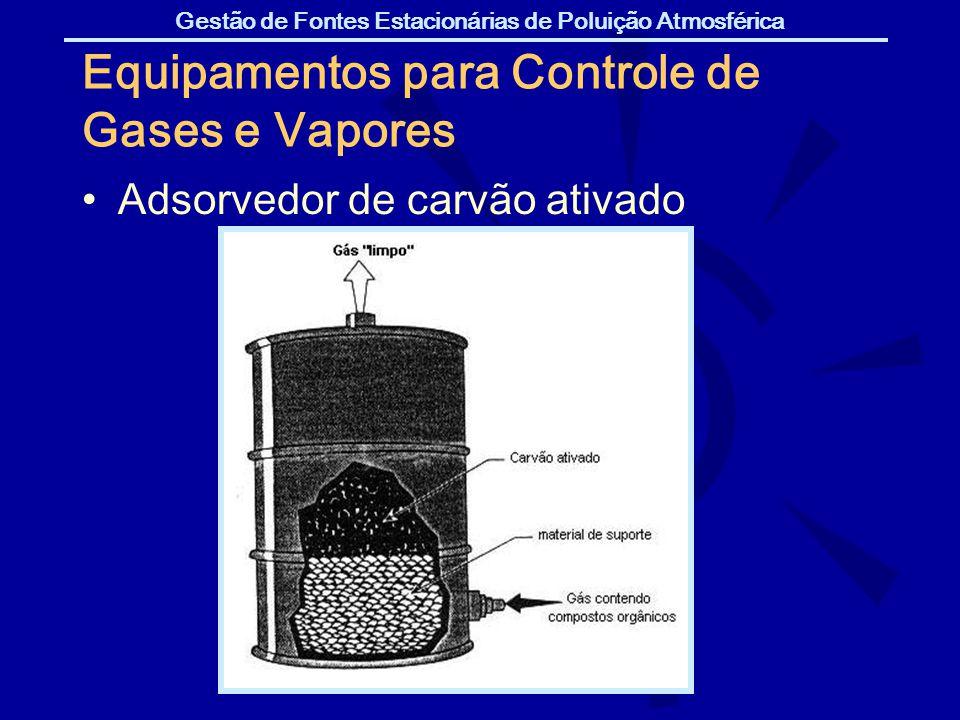Equipamentos para Controle de Gases e Vapores