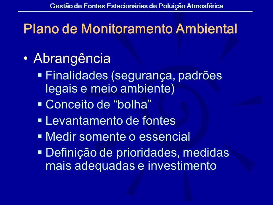 Plano de Monitoramento Ambiental