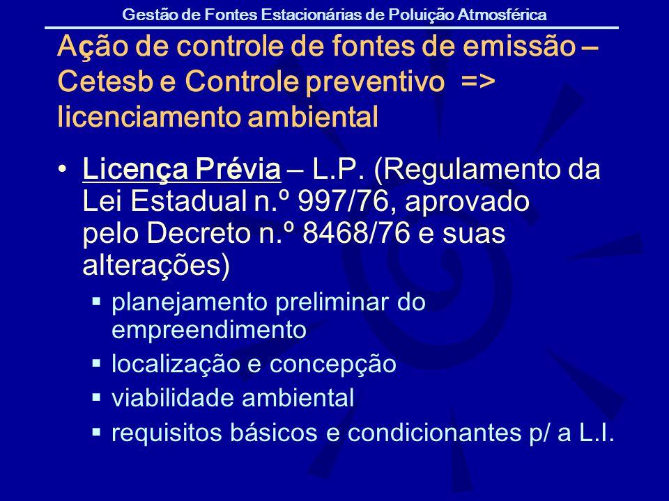 Ação de controle de fontes de emissão – Cetesb e Controle preventivo => licenciamento ambiental