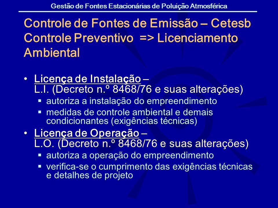 Controle de Fontes de Emissão – Cetesb Controle Preventivo => Licenciamento Ambiental