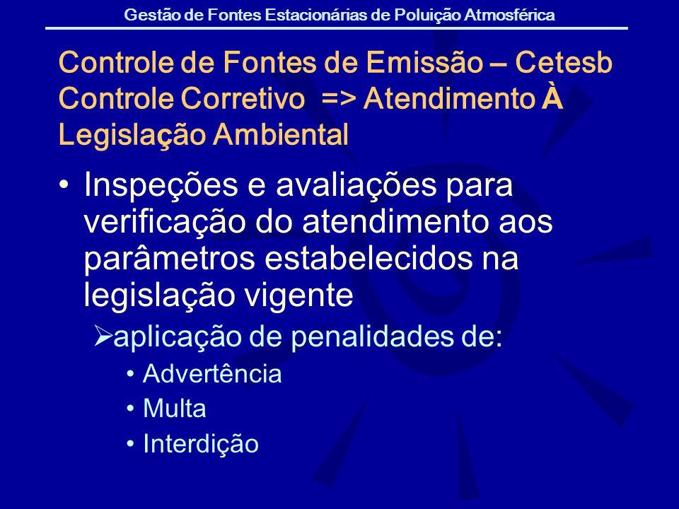 Controle de Fontes de Emissão – Cetesb Controle Corretivo => Atendimento À Legislação Ambiental