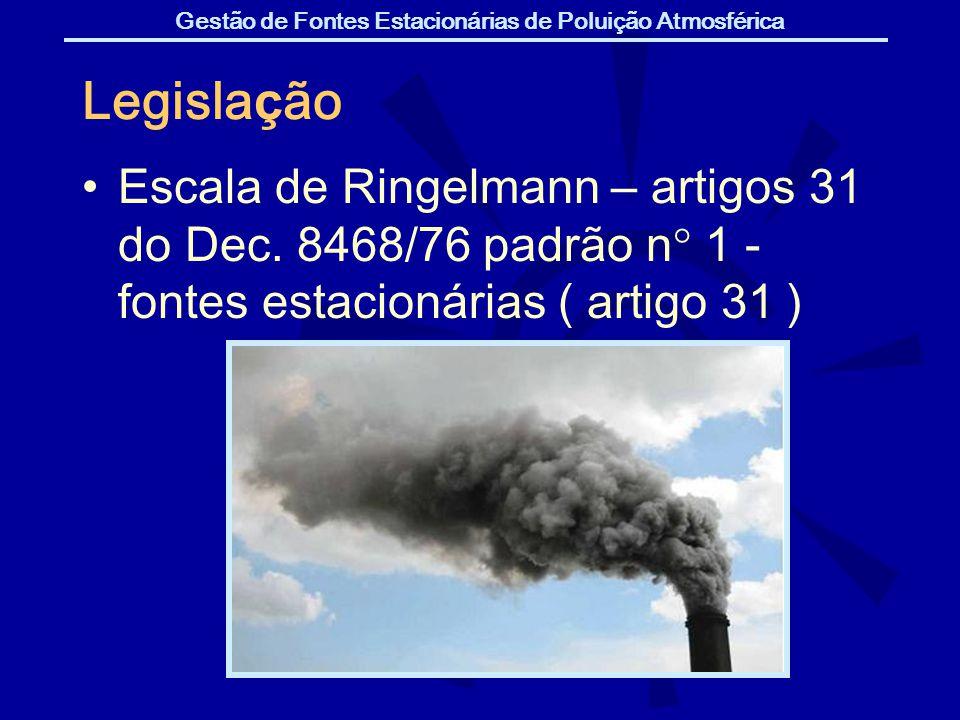 Legislação Escala de Ringelmann – artigos 31 do Dec.