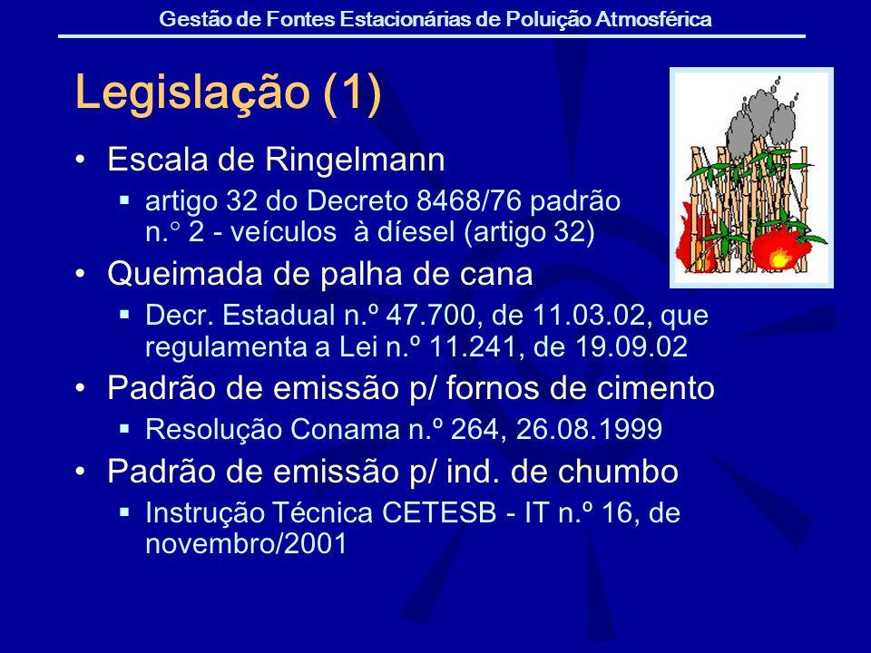 Legislação (1) Escala de Ringelmann Queimada de palha de cana