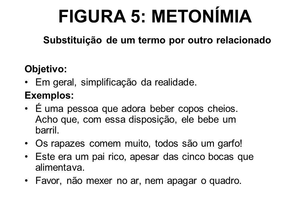 FIGURA 5: METONÍMIA Substituição de um termo por outro relacionado