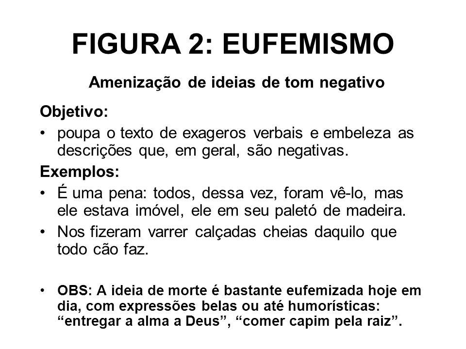 FIGURA 2: EUFEMISMO Amenização de ideias de tom negativo