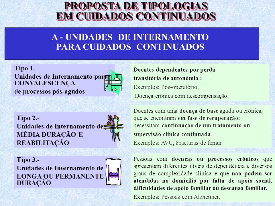 PROPOSTA DE TIPOLOGIAS A - UNIDADES DE INTERNAMENTO