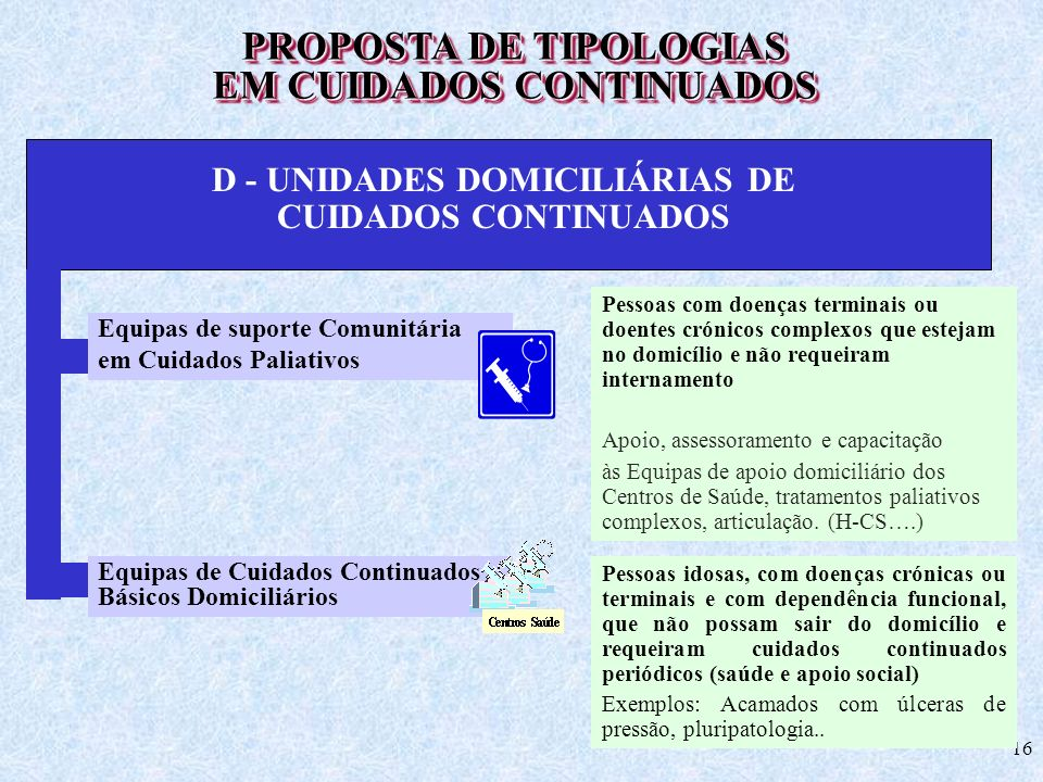 PROPOSTA DE TIPOLOGIAS D - UNIDADES DOMICILIÁRIAS DE